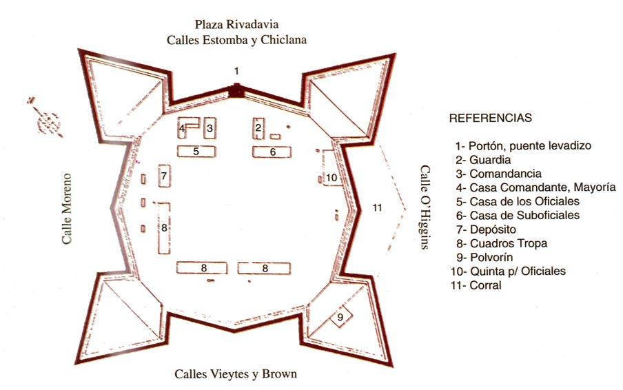 Planos de Bahía Blanca en su etapa fundacional